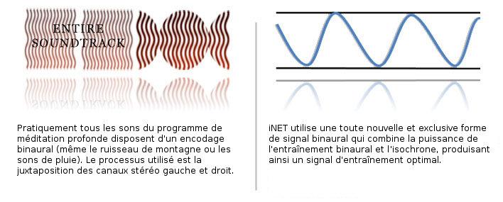 iNET-01